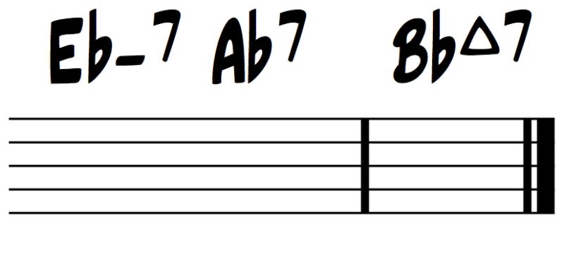 The Backdoor Ii V Progression Anton Schwartz Jazz Saxophone