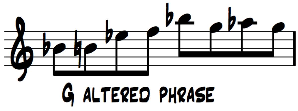 Dynamic And Static Chords Anton Schwartz Jazz Saxophone